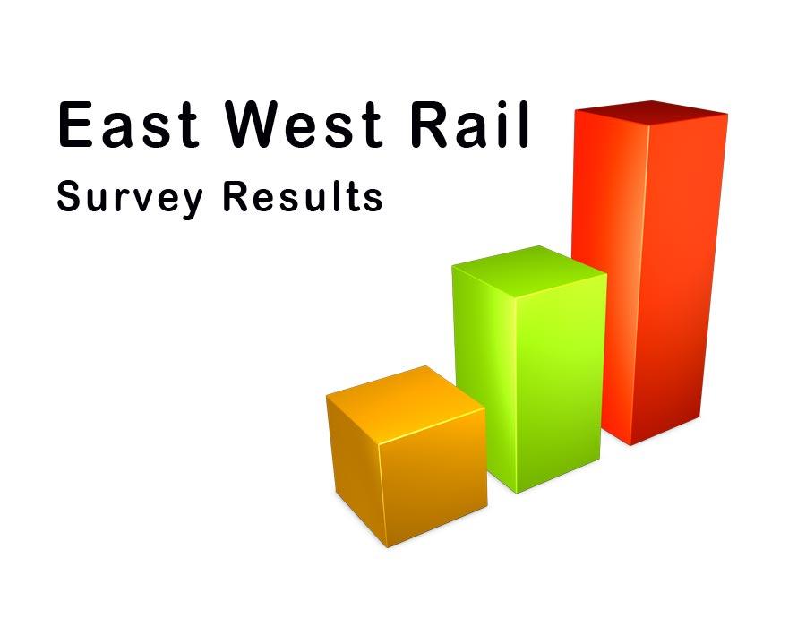 Brickhill Survey